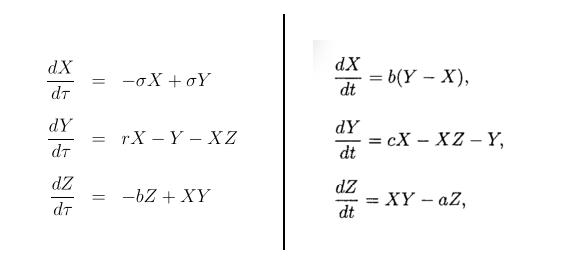 Esquerda: sistema de equações de Lorenz (Brown, Sokal e Friedman, 2013) que descreve a dinâmica de fluídos. Direita: sistema de equações de Losada (1999) que descreve a dinâmica das emoções. São o mesmo sistema.