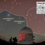 """O Dark Energy Survey já mapeou um oitavo do céu cheio (região sombreada em vermelho), utilizando a Dark Energy Camera no telescópio Blanco, no Observatório Interamericano de Cerro Tololo, no Chile. O mapeamento levou à descoberta de 17 galáxias anãs nos últimos seis meses (pontos vermelhos), incluindo oito novos candidatos apenas anunciados. Vários dos candidatos estão em estreita proximidade com as duas maiores galáxias anãs que orbitam a Via Láctea, a Grande e a Pequena Nuvem de Magalhães, ambas as quais são visíveis a olho nu. Em comparação, os novos sistemas estelares são tão fracos que eles são difíceis de """"ver"""" mesmo nas imagens profundas do DES e podem ser mais facilmente visualizados através de mapas de densidade estelar (no detalhe). Catorze das galáxias anãs encontradas no dados do DES são visíveis nesta imagem particular. Crédito da ilustração: Dark Energy Survey Collaboration."""