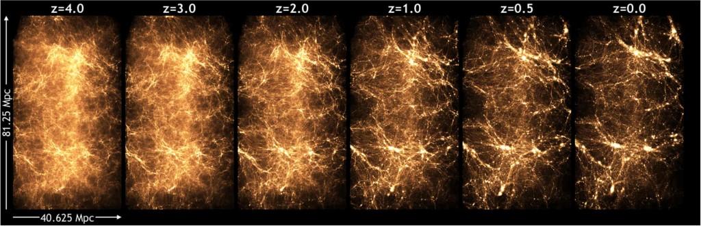 Uma simulação mostra como matéria está distribuída no universo com o tempo