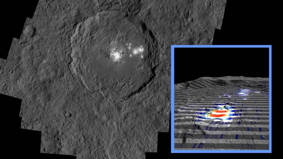O centro da misteriosa Cratera Occator em Ceres é a área mais brilhante do planeta anão. A imagem inserida mostra novos dados sobre este local: vermelho significa uma alta abundância de carbonatos, enquanto cinza indica uma pouco carbonato. Créditos: NASA / JPL-Caltech / UCLA / MPS / DLR / IDA / ASI / INAF.