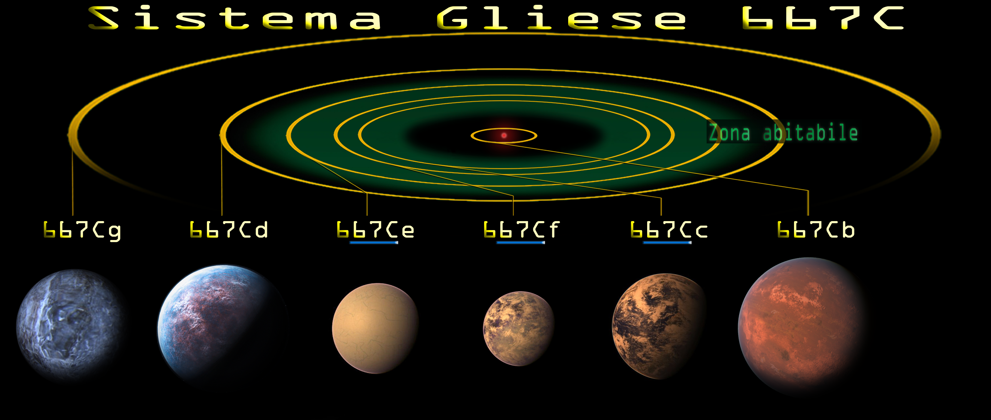 gliese 667cc on gravity - photo #31